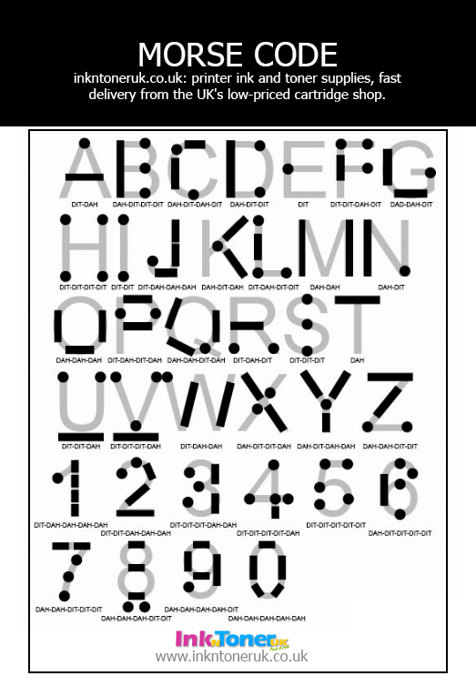 image relating to Printable Morse Code Chart identified as Print Pleasant Morse Code Inkntoneruk Blog site