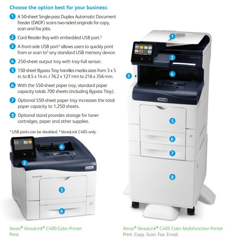 xeroxversalinkprinters